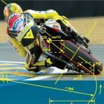 Siły oddziaływujące na motocykl w zakręcie